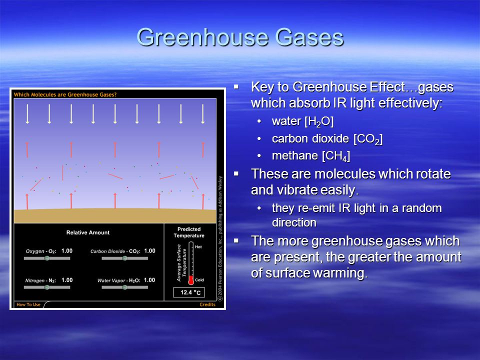 Greenhouse Gases Key to Greenhouse Effect…gases which absorb IR light effectively: water [H2O] carbon dioxide [CO2]